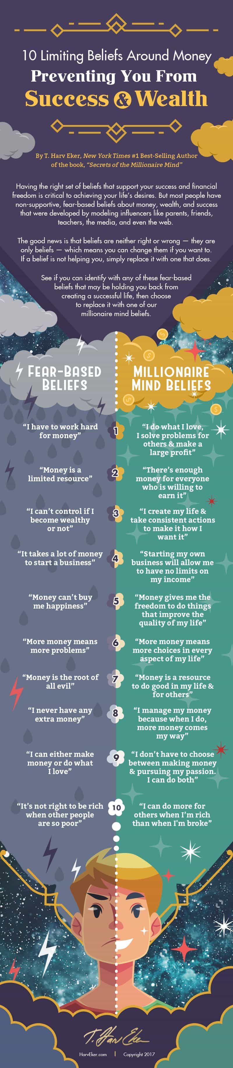 10 Limiting Beliefs Around Money Preventing You From Success & Wealth [Infographic]