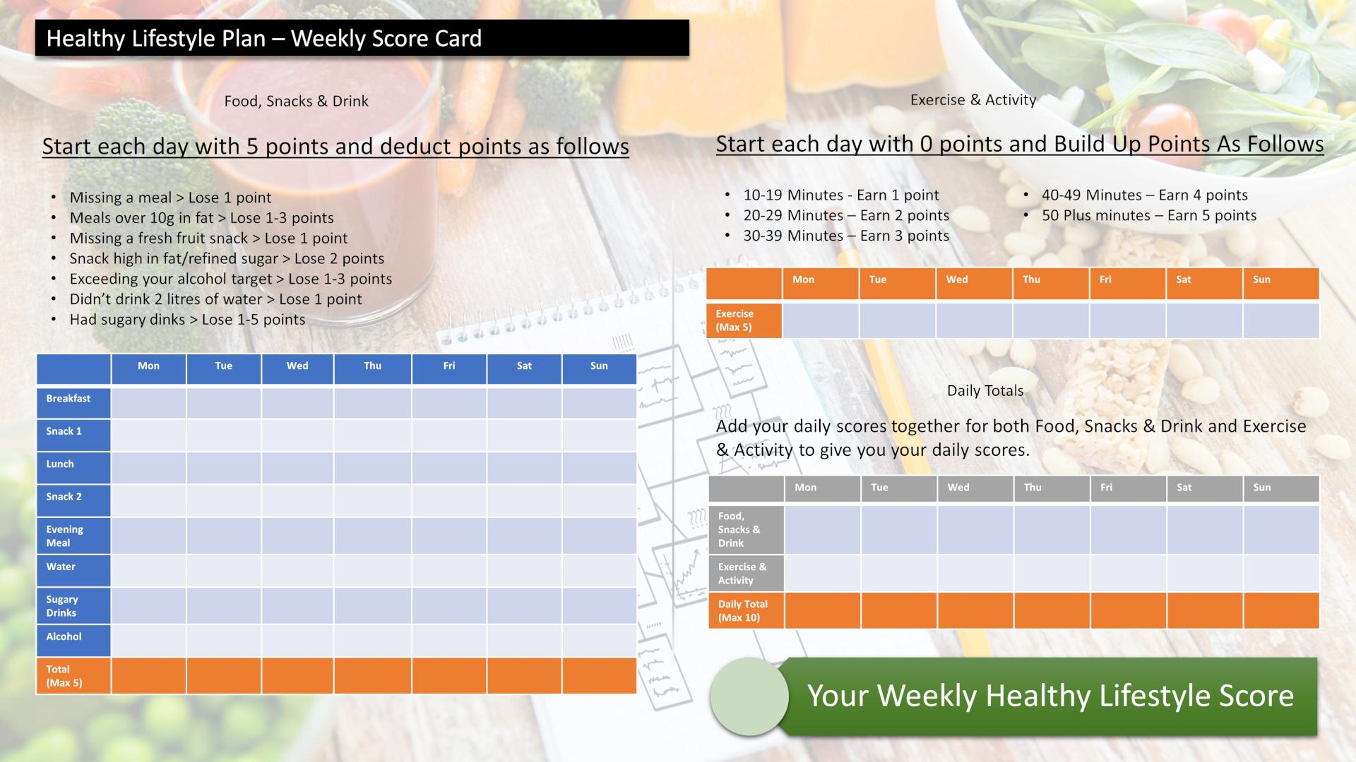 The Healthy Lifestyle Plan Scorecard